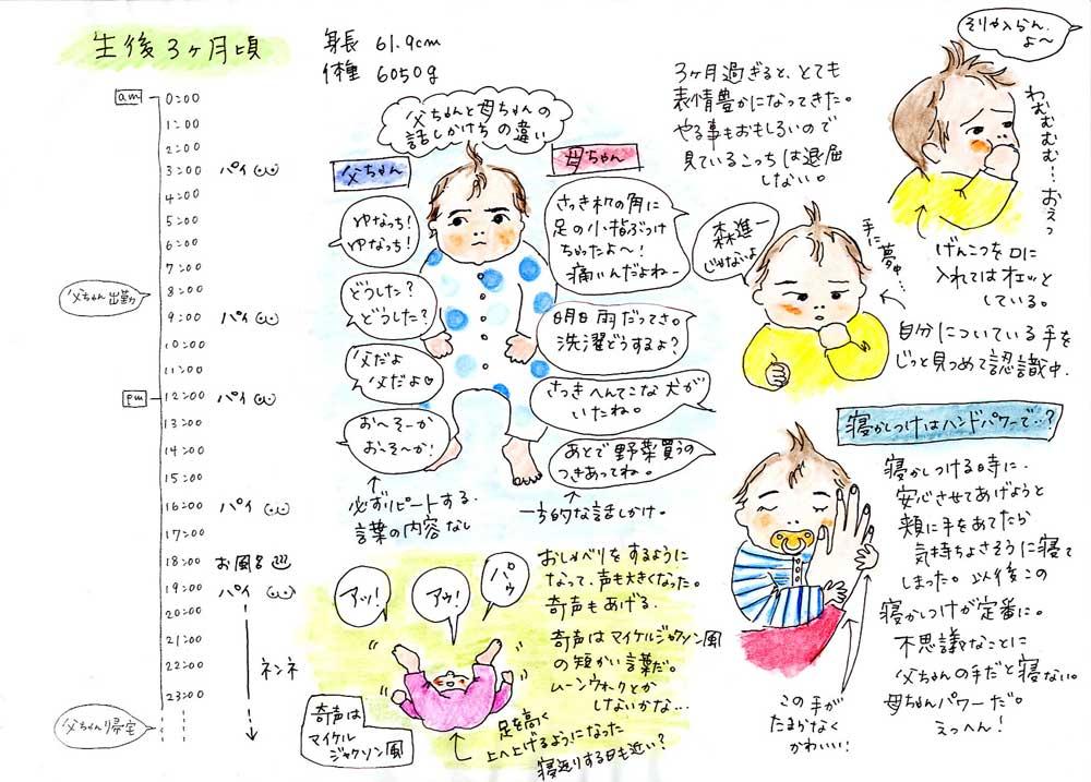 ユキムラの鎌倉育児日記